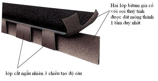 ptit.vn/nguyen/mgreen